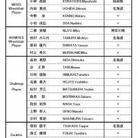 list2016